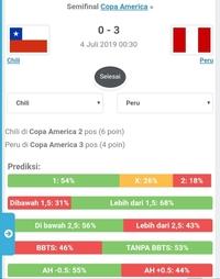 Kekalahan Telak Chile Dalam Copa Amerika 2019